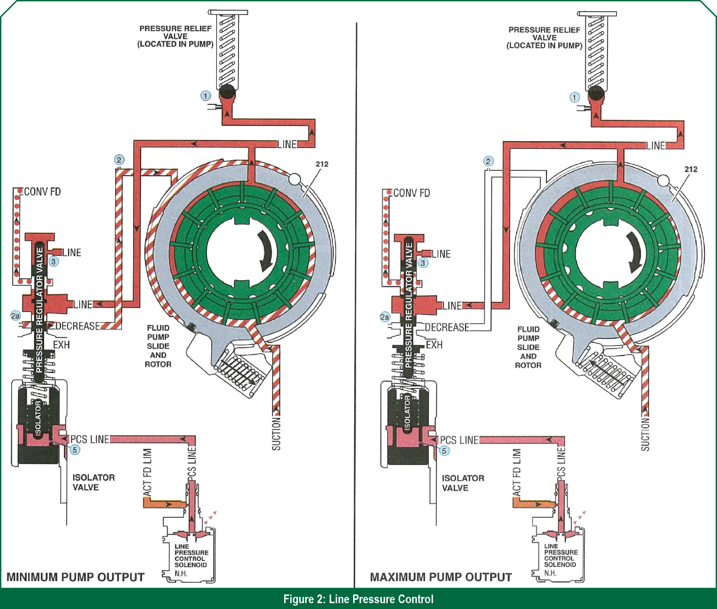 4l80e Pump Diagram Detailed Schematics Th400 Trans Wiring 6l90 Wire Center U2022 Manual