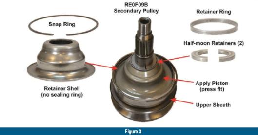 Gears Magazine | The Mystery Behind Nissan/Jatco CVT Pulleys