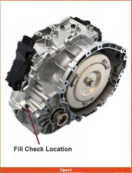 Jeep Latitude 2015 >> Gears Magazine | 948TE Checking Fluid Levels