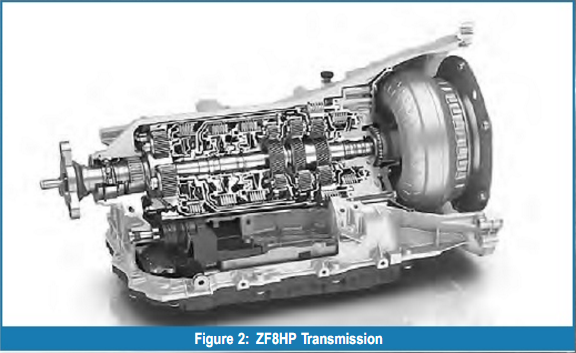 Gears Magazine | The Future of Automatic Transmissions