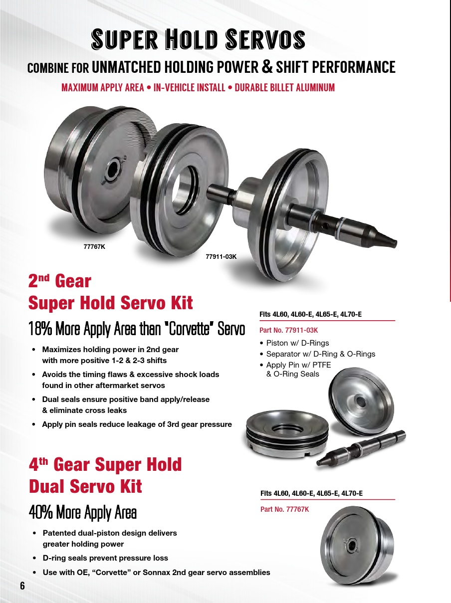Gears Magazine | Sonnax 4L60/E Performance and Heavy-Duty Product Guide