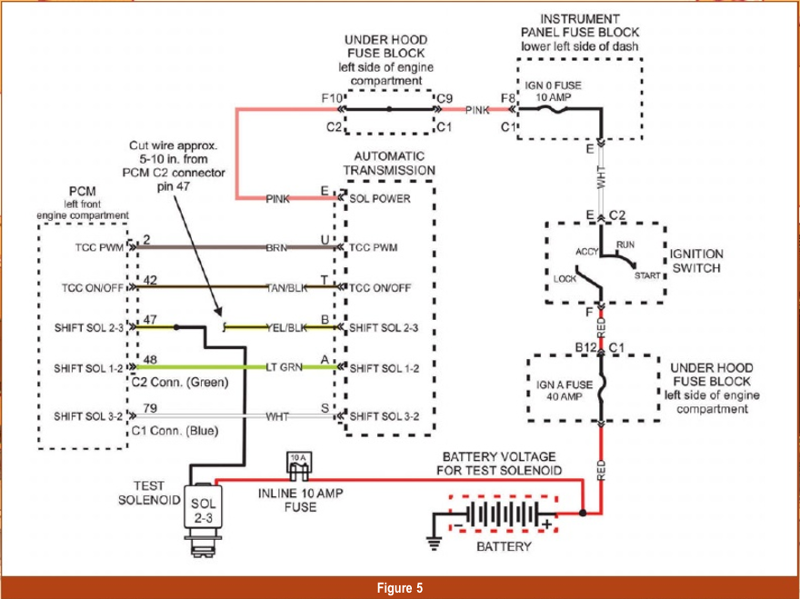 shift solenoid e circuit electrical