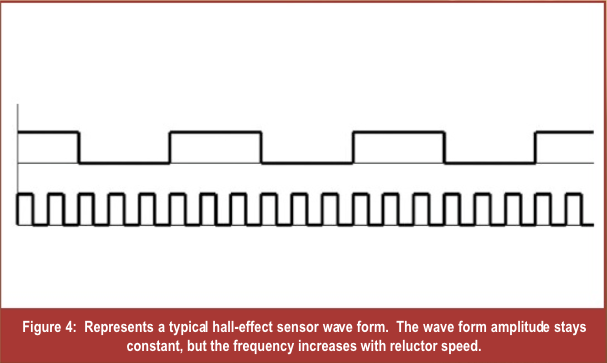 Gears Magazine | Sensing Problems: A Look at Common Sensor