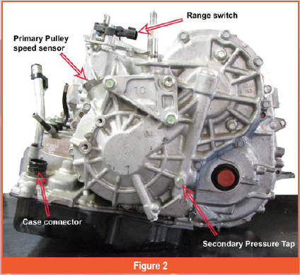Gears Magazine | The Ins and Outs of the RE0F08B Jatco CVT