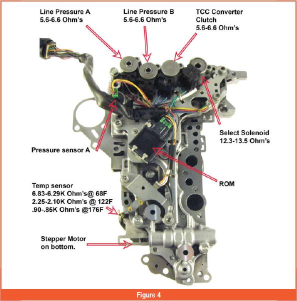 RE0F08B valve body