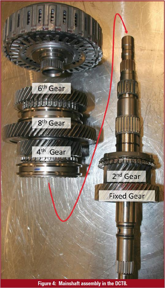 Gears Magazine   Acura DCT 8-Speed Transaxle