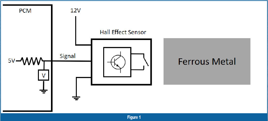 Gears Magazine | Understanding Digital Signal Sensors on