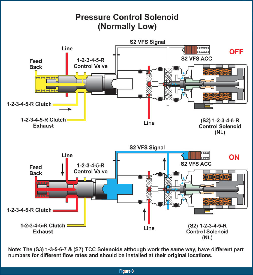 Solenoid Coil Schematic Back From Solenoid Coil