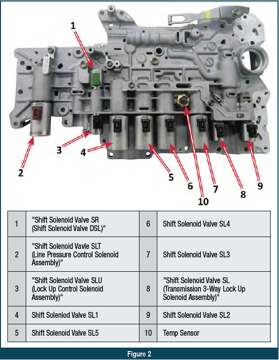 2018 Gm 8 Speed Transmission Problems