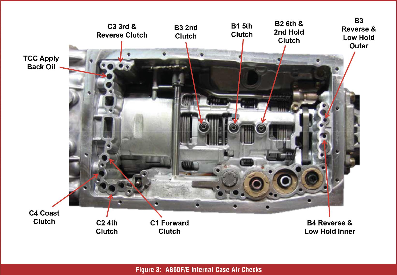 figure 3: ab60f/e internal case air checks